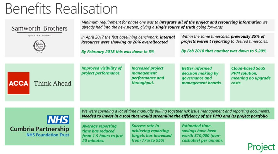 Benefits Realisation - Microsoft Project Online - Wellingtone PPM