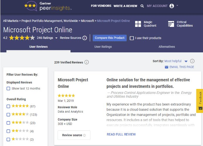 Gartner Peer Insights - Microsoft Project Online