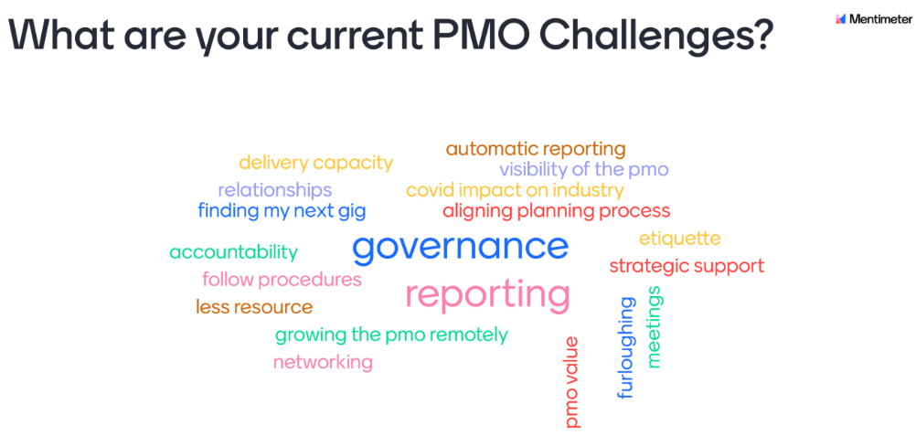 What Are Your Current PMO Challenges?